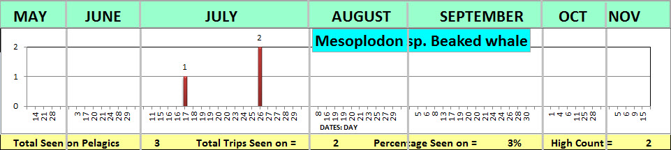 MESPWHA_graph