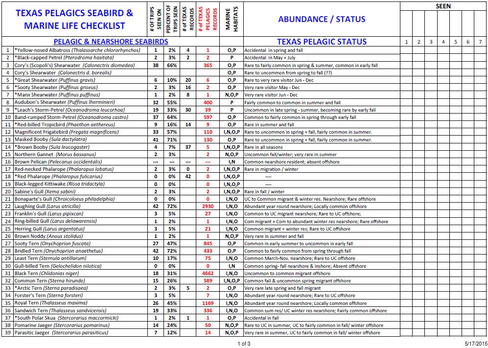 Texas Pelagics Seabird & Marine Mammal checklist p1